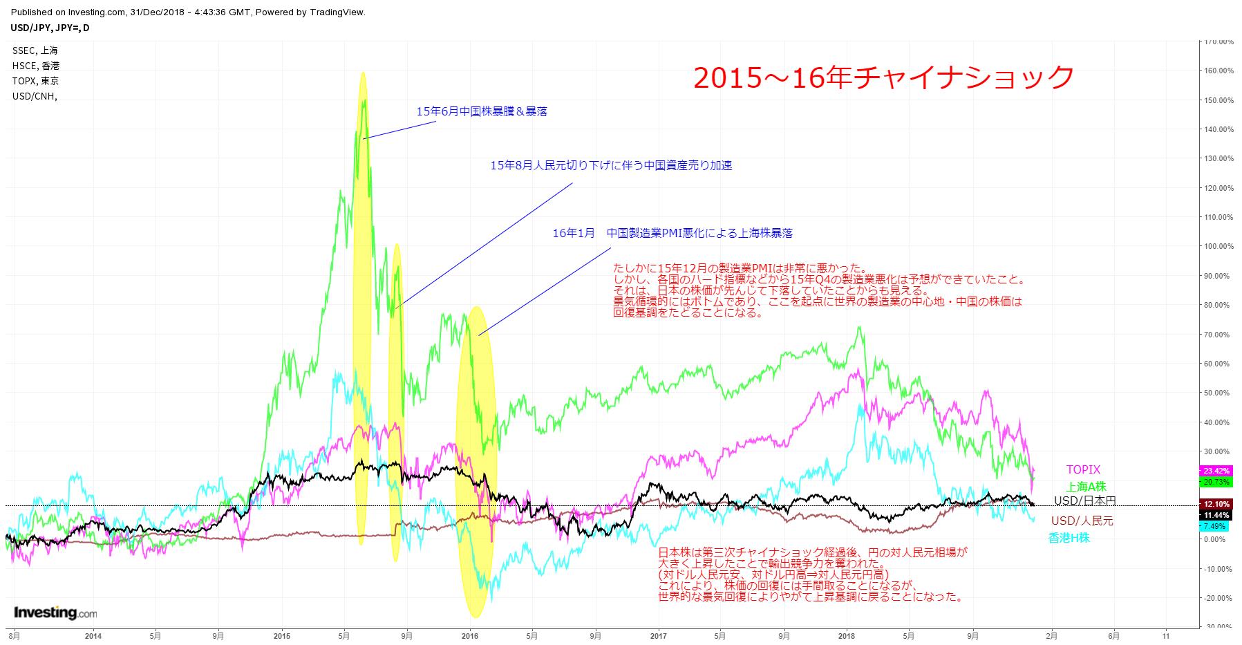 パンデミックで金融市場の暴落止まらず、岐路に立つ仮想通貨ビットコイン