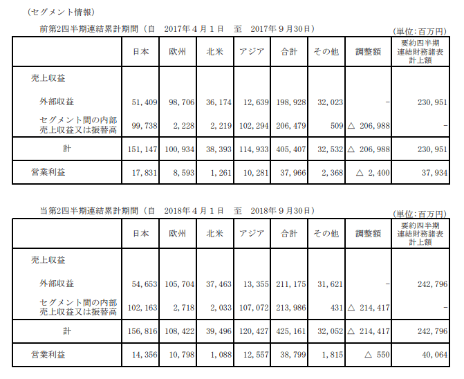 株価 マキタ
