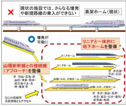 新 大阪 駅 新幹線 ホーム 乗り換え